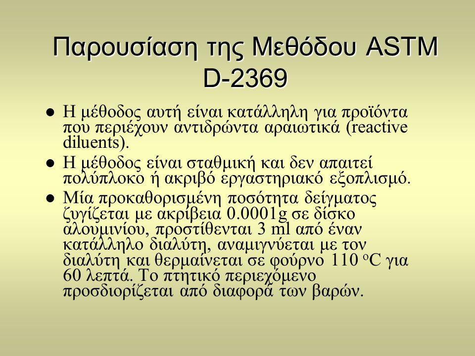 Παρουσίαση της Μεθόδου ASTM D-2369  Η μέθοδος αυτή είναι κατάλληλη για προϊόντα που περιέχουν αντιδρώντα αραιωτικά (reactive diluents).  Η μέθοδος ε