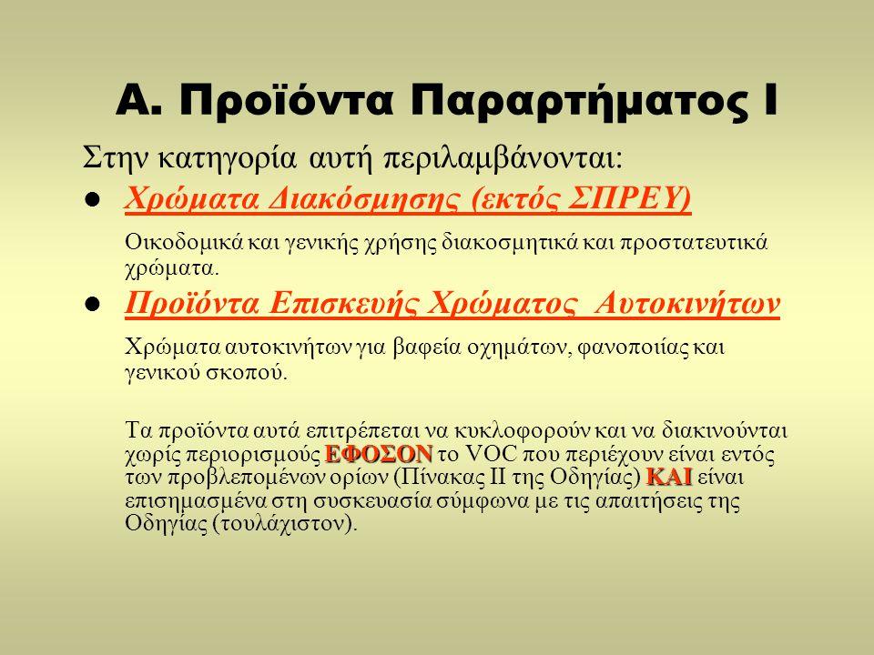 Α. Προϊόντα Παραρτήματος Ι Στην κατηγορία αυτή περιλαμβάνονται:  Χρώματα Διακόσμησης (εκτός ΣΠΡΕΥ) Οικοδομικά και γενικής χρήσης διακοσμητικά και προ