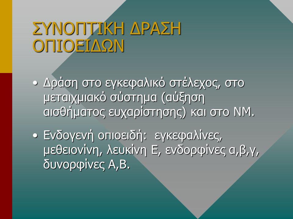 ΣΥΝΟΠΤΙΚΗ ΔΡΑΣΗ ΟΠΙΟΕΙΔΩΝ •Δράση στο εγκεφαλικό στέλεχος, στο μεταιχμιακό σύστημα (αύξηση αισθήματος ευχαρίστησης) και στο ΝΜ. •Ενδογενή οπιοειδή: εγκ