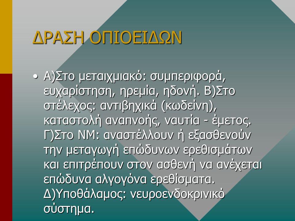 ΔΡΑΣΗ ΟΠΙΟΕΙΔΩΝ •Α)Στο μεταιχμιακό: συμπεριφορά, ευχαρίστηση, ηρεμία, ηδονή. Β)Στο στέλεχος: αντιβηχικά (κωδείνη), καταστολή αναπνοής, ναυτία - έμετος