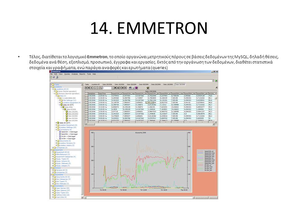 14. EMMETRON • Τέλος, διατίθεται το λογισμικό Emmetron, το οποίο οργανώνει μετρητικούς πόρους σε βάσεις δεδομένων της MySQL, δηλαδή θέσεις, δεδομένα α