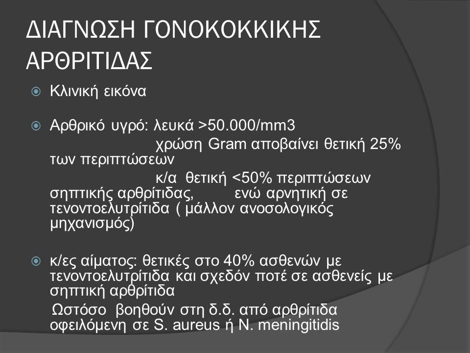 ΔΙΑΓΝΩΣΗ ΓΟΝΟΚΟΚΚΙΚΗΣ ΑΡΘΡΙΤΙΔΑΣ  Κλινική εικόνα  Αρθρικό υγρό: λευκά >50.000/mm3 χρώση Gram αποβαίνει θετική 25% των περιπτώσεων κ/α θετική <50% πε