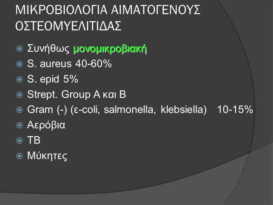 ΜΙΚΡΟΒΙΟΛΟΓΙΑ ΑΙΜΑΤΟΓΕΝΟΥΣ ΟΣΤΕΟΜΥΕΛΙΤΙΔΑΣ μονομικροβιακή  Συνήθως μονομικροβιακή  S. aureus 40-60%  S. epid 5%  Strept. Group A και B  Gram (-)