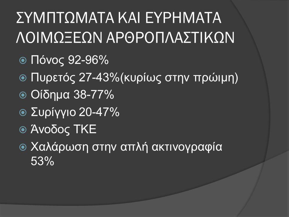 ΣΥΜΠΤΩΜΑΤΑ ΚΑΙ ΕΥΡΗΜΑΤΑ ΛΟΙΜΩΞΕΩΝ ΑΡΘΡΟΠΛΑΣΤΙΚΩΝ  Πόνος 92-96%  Πυρετός 27-43%(κυρίως στην πρώιμη)  Οίδημα 38-77%  Συρίγγιο 20-47%  Άνοδος ΤΚΕ 