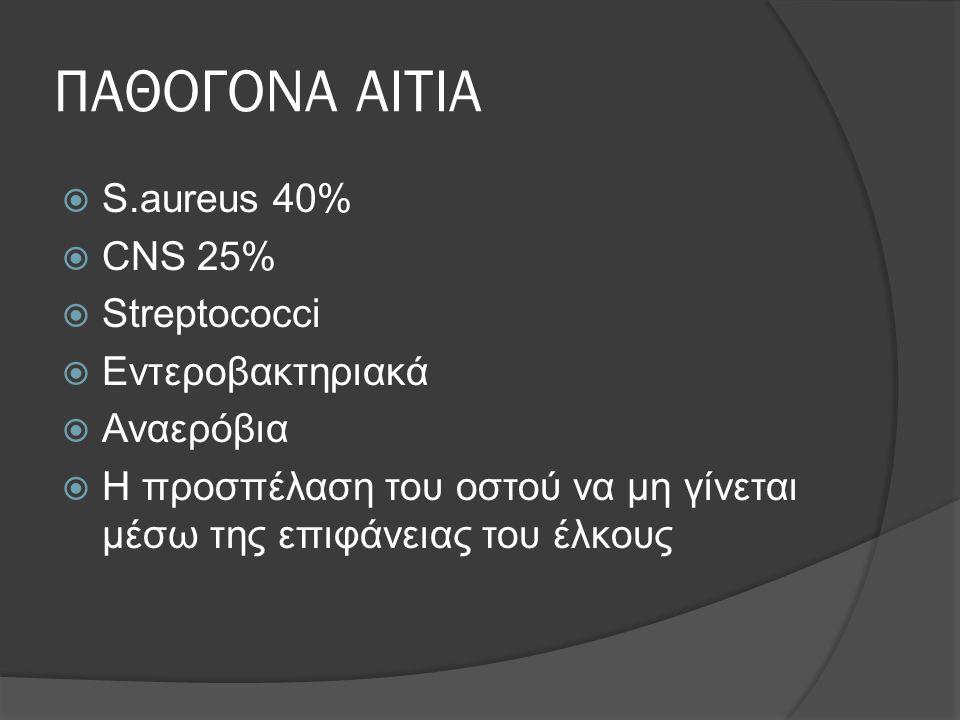 ΠΑΘΟΓΟΝΑ ΑΙΤΙΑ  S.aureus 40%  CNS 25%  Streptococci  Εντεροβακτηριακά  Αναερόβια  Η προσπέλαση του οστού να μη γίνεται μέσω της επιφάνειας του έ