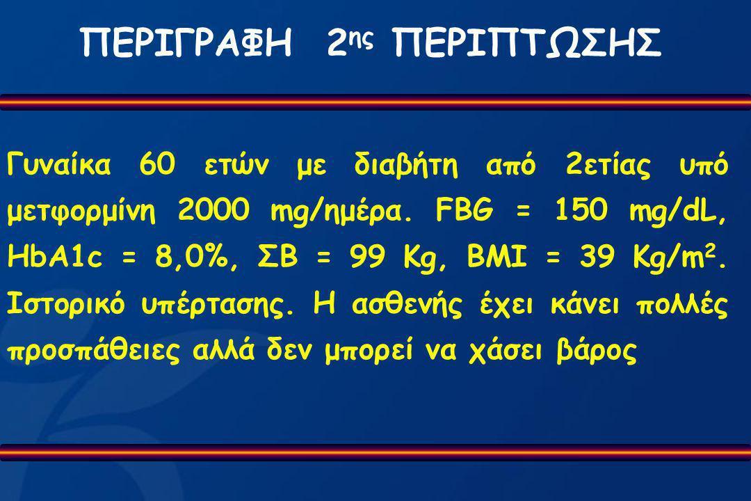 Γυναίκα 60 ετών με διαβήτη από 2ετίας υπό μετφορμίνη 2000 mg/ημέρα.