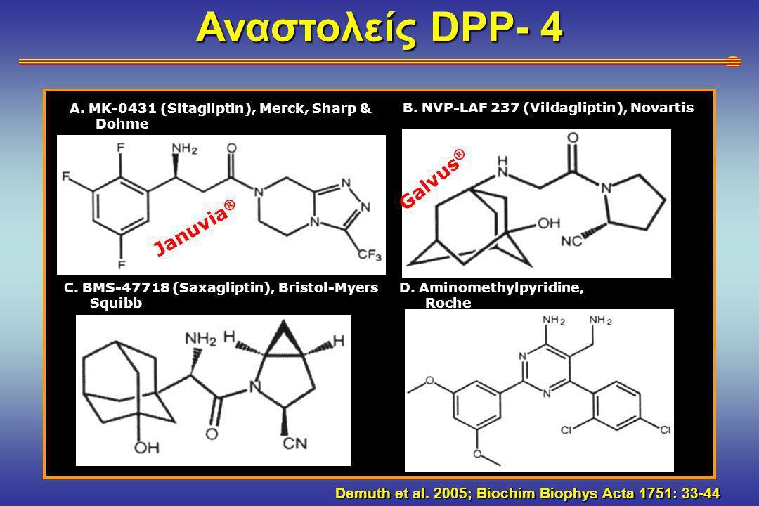 Demuth et al.2005; Biochim Biophys Acta 1751: 33-44 B.