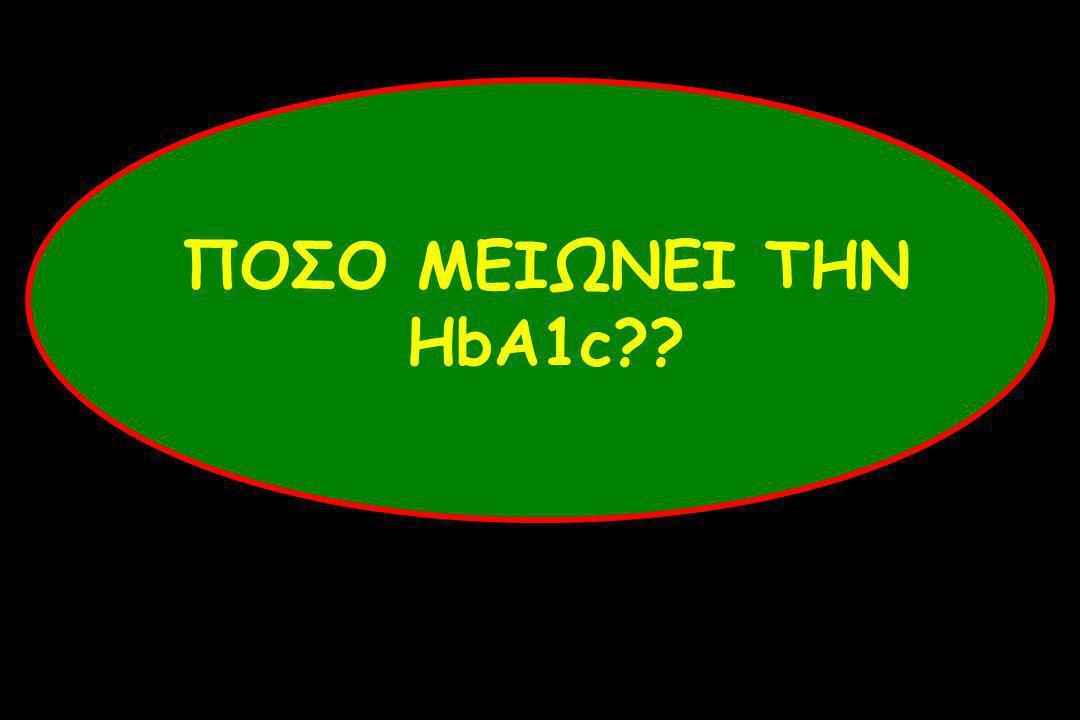 ΠΟΣΟ ΜΕΙΩΝΕΙ ΤΗΝ HbA1c??