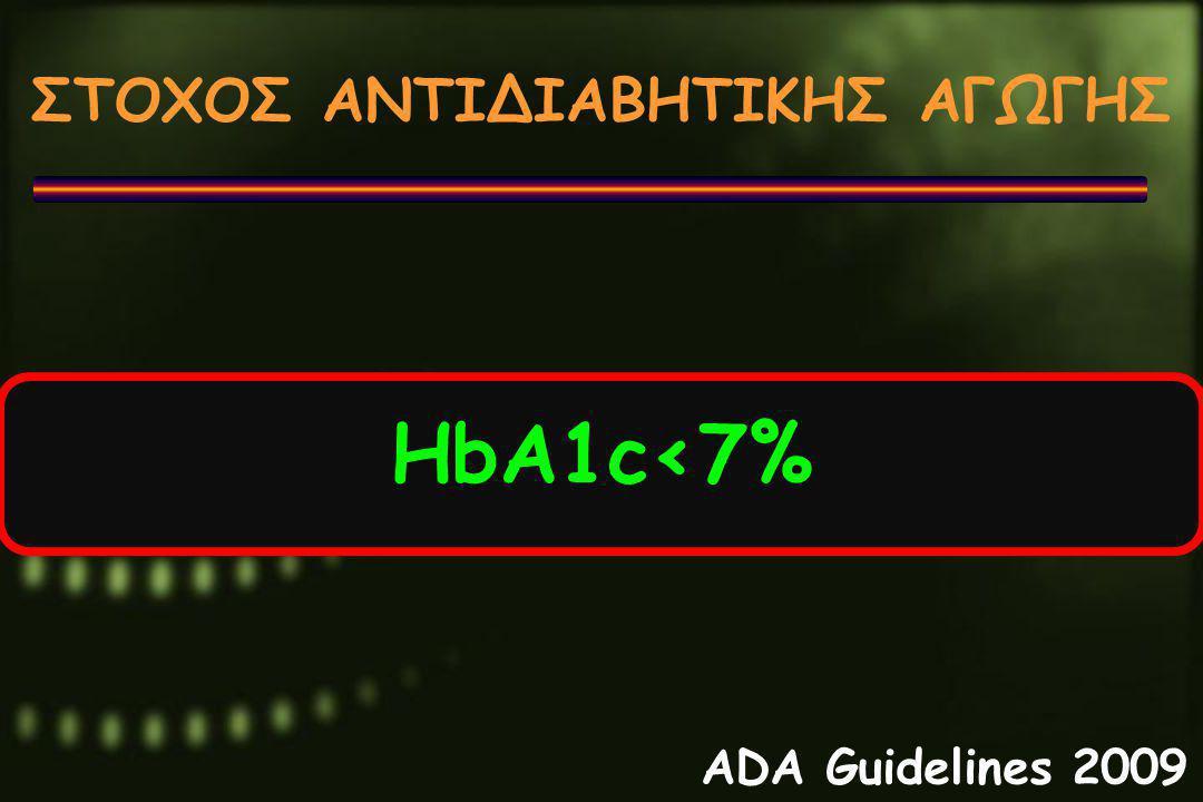 ΣΤΟΧΟΣ ΑΝΤΙΔΙΑΒΗΤΙΚΗΣ ΑΓΩΓΗΣ HbA1c<7% ADA Guidelines 2009