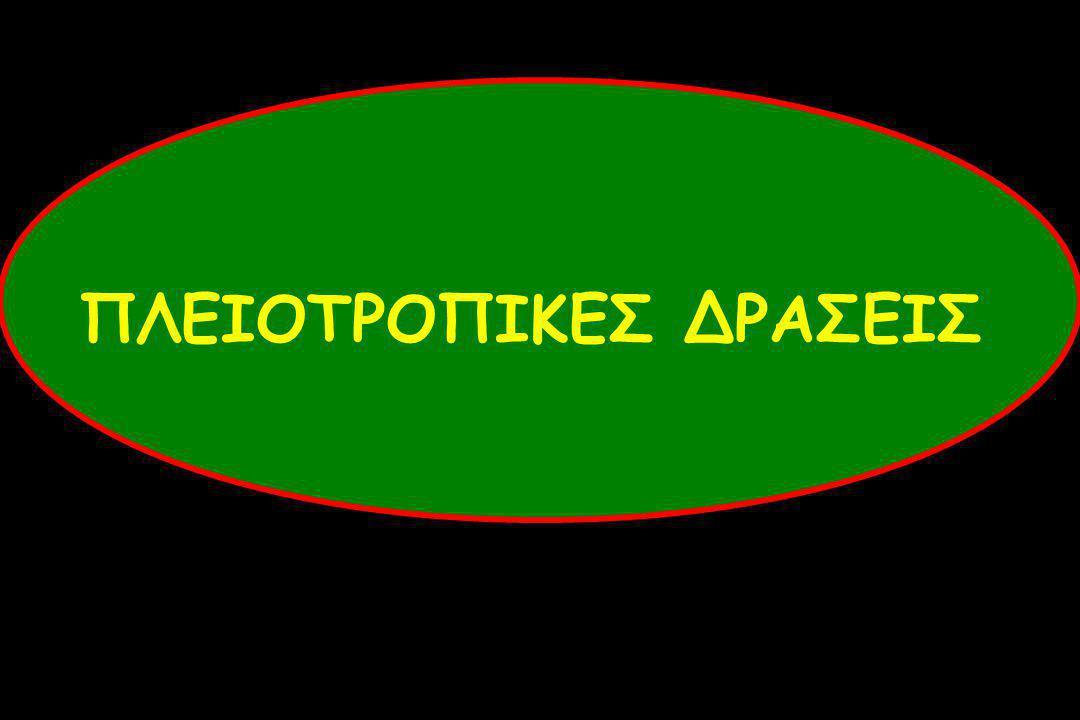 ΠΛΕΙΟΤΡΟΠΙΚΕΣ ΔΡΑΣΕΙΣ