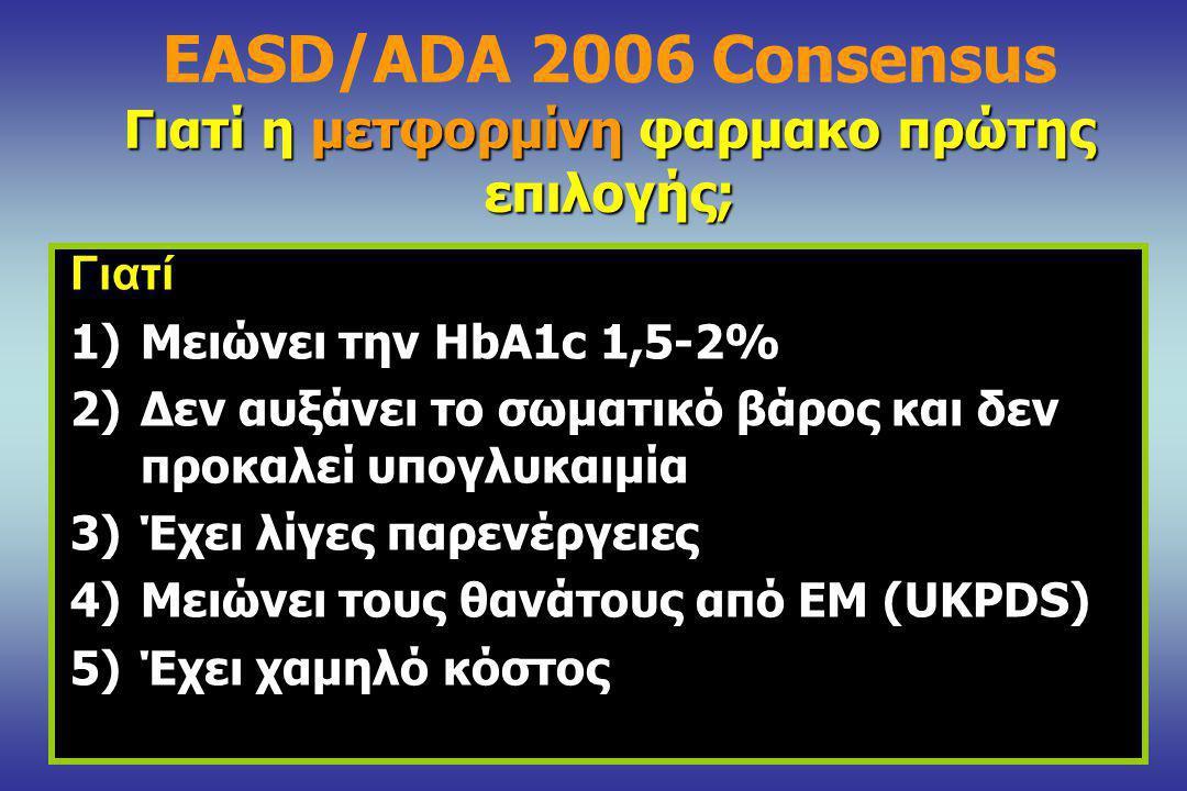 Γιατί η μετφορμίνη φαρμακο πρώτης επιλογής; EASD/ADA 2006 Consensus Γιατί η μετφορμίνη φαρμακο πρώτης επιλογής; Γιατί 1)Μειώνει την HbA1c 1,5-2% 2)Δεν αυξάνει το σωματικό βάρος και δεν προκαλεί υπογλυκαιμία 3)Έχει λίγες παρενέργειες 4)Μειώνει τους θανάτους από ΕΜ (UKPDS) 5)Έχει χαμηλό κόστος