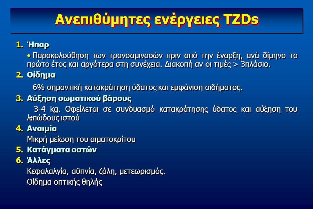 Ανεπιθύμητες ενέργειες TZDs 1.Ήπαρ •Παρακολούθηση των τρανσαμινασών πριν από την έναρξη, ανά δίμηνο το πρώτο έτος και αργότερα στη συνέχεια.