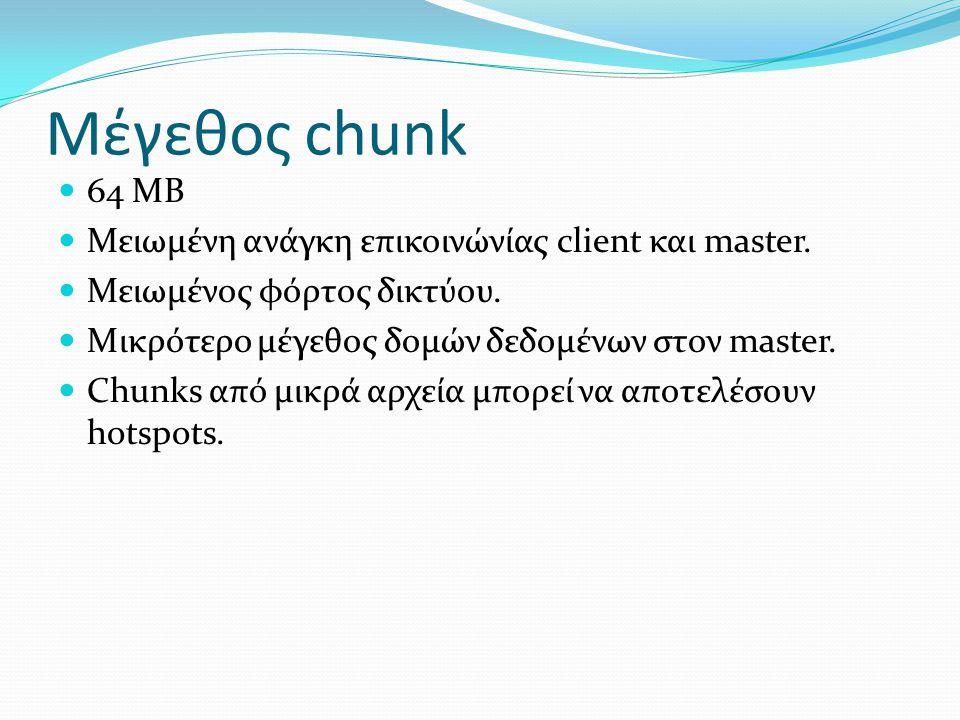 Μέγεθος chunk  64 ΜΒ  Μειωμένη ανάγκη επικοινώνίας client και master.  Μειωμένος φόρτος δικτύου.  Μικρότερο μέγεθος δομών δεδομένων στον master. 
