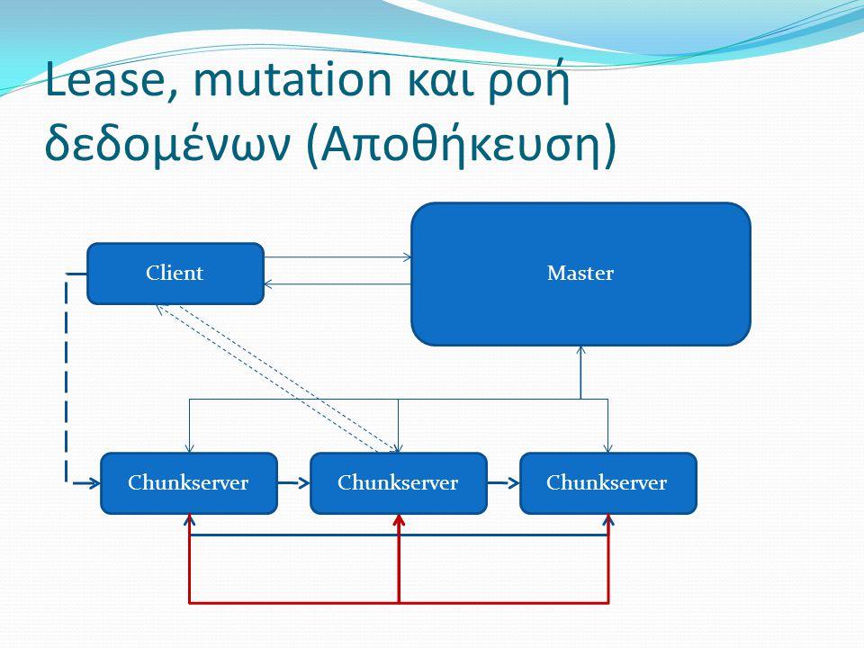 Lease, mutation και ροή δεδοµένων (Αποθήκευση) Client Chunkserver Master