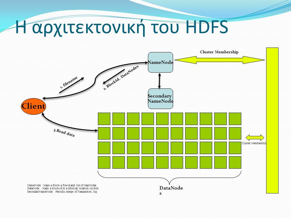 Η αρχιτεκτονική του HDFS Secondary NameNode Client NameNode DataNode s 1. filename 2. BlockId, DataNodes 3.Read data Cluster Membership NameNode : Map
