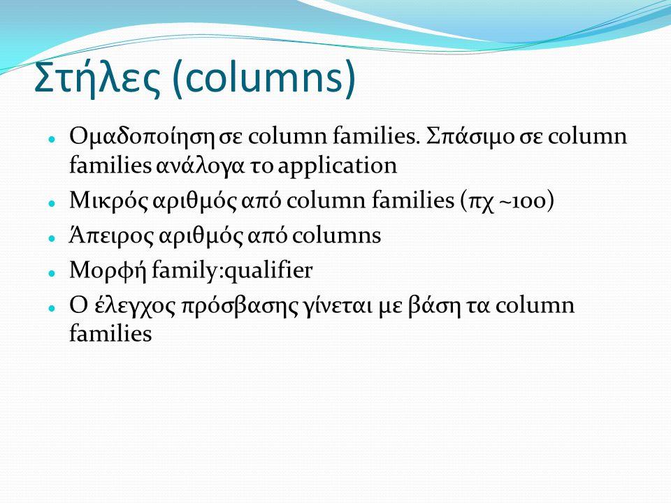 Στήλες (columns)  Ομαδοποίηση σε column families. Σπάσιμο σε column families ανάλογα το application  Μικρός αριθμός από column families (πχ ~100) 