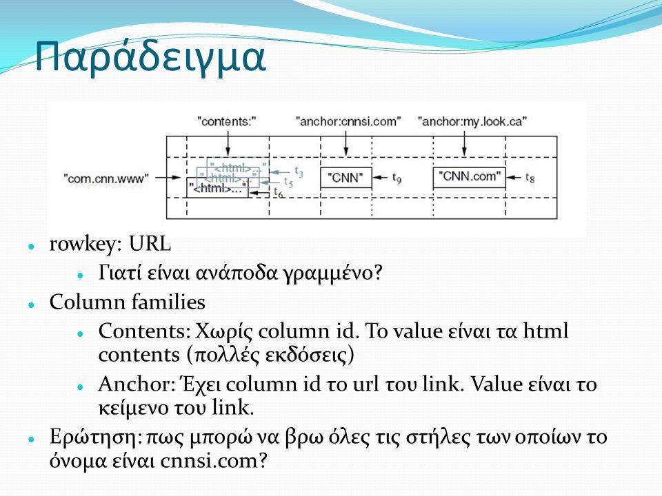 Παράδειγμα  rowkey: URL  Γιατί είναι ανάποδα γραμμένο?  Column families  Contents: Χωρίς column id. Το value είναι τα html contents (πολλές εκδόσε