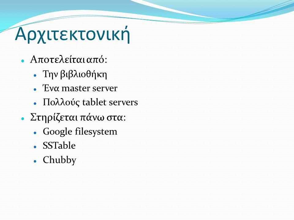 Αρχιτεκτονική  Αποτελείται από:  Την βιβλιοθήκη  Ένα master server  Πολλούς tablet servers  Στηρίζεται πάνω στα:  Google filesystem  SSTable 