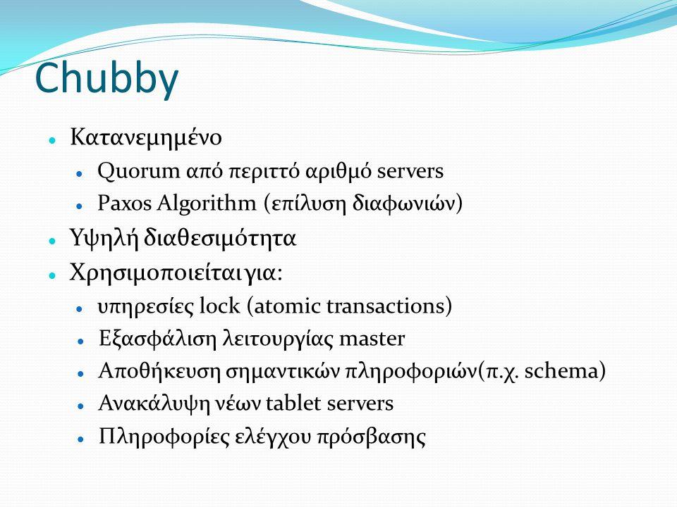 Chubby  Κατανεμημένο  Quorum από περιττό αριθμό servers  Paxos Algorithm (επίλυση διαφωνιών)  Υψηλή διαθεσιμότητα  Χρησιμοποιείται για:  υπηρεσί