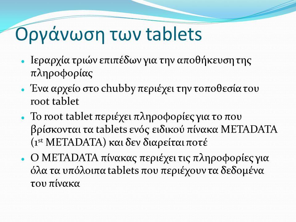 Οργάνωση των tablets  Ιεραρχία τριών επιπέδων για την αποθήκευση της πληροφορίας  Ένα αρχείο στο chubby περιέχει την τοποθεσία του root tablet  Το