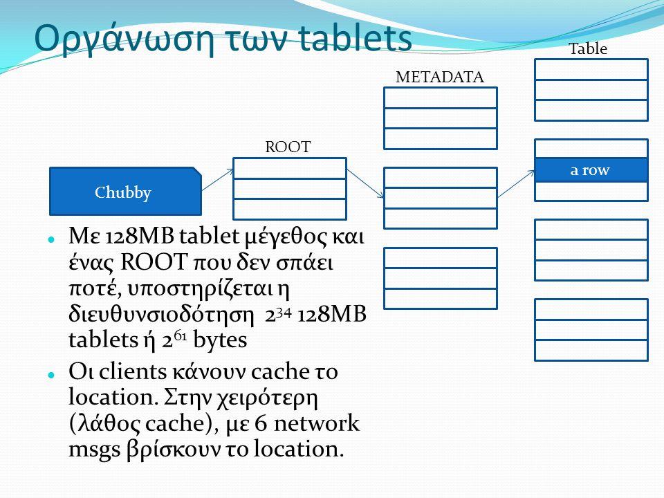 Οργάνωση των tablets Chubby A row ROOT METADATA Table a row  Με 128MB tablet μέγεθος και ένας ROOT που δεν σπάει ποτέ, υποστηρίζεται η διευθυνσιοδότη