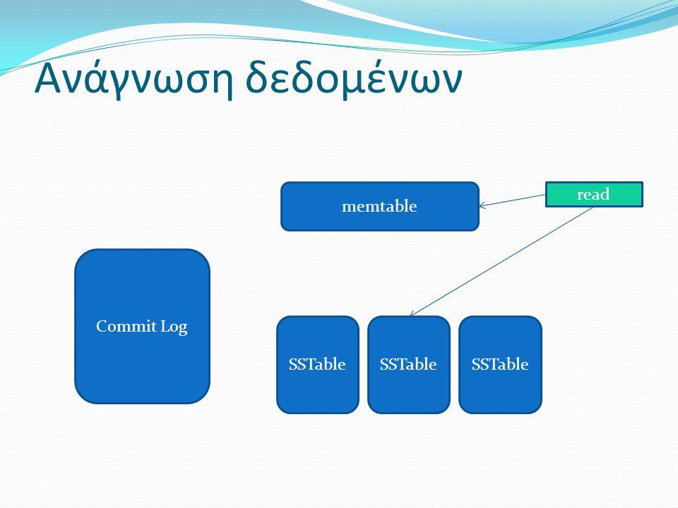 Ανάγνωση δεδομένων SSTable Commit Log memtable read