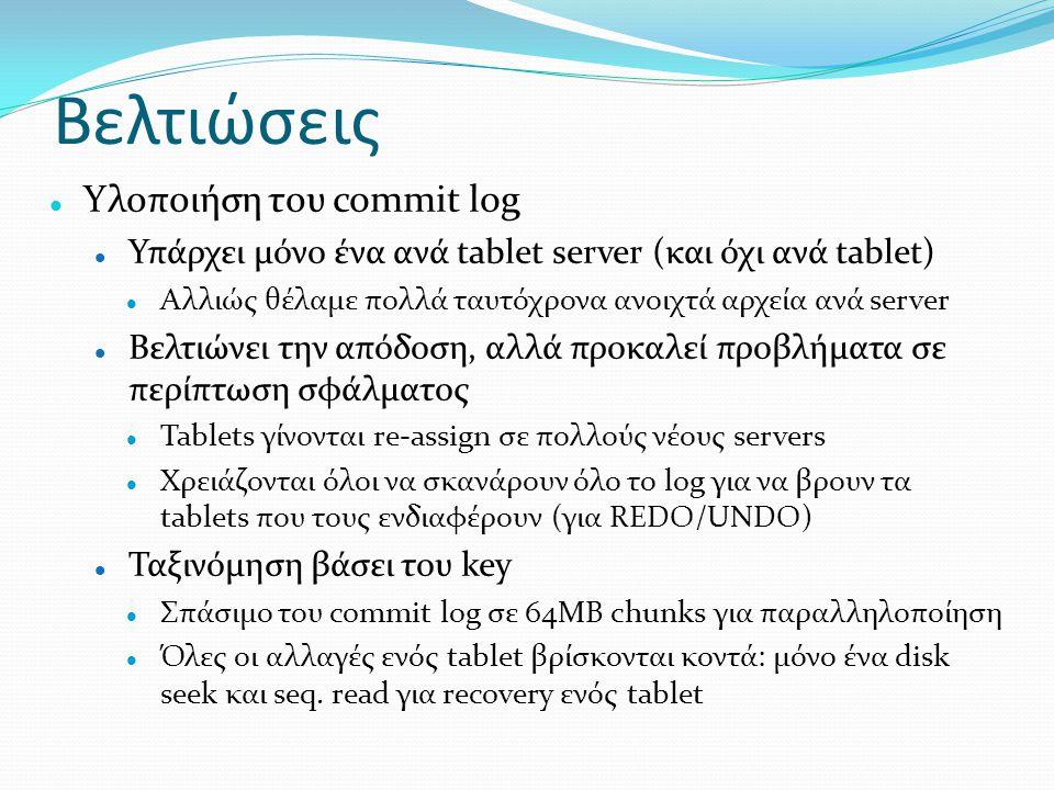 Βελτιώσεις  Υλοποιήση του commit log  Υπάρχει μόνο ένα ανά tablet server (και όχι ανά tablet)  Αλλιώς θέλαμε πολλά ταυτόχρονα ανοιχτά αρχεία ανά se