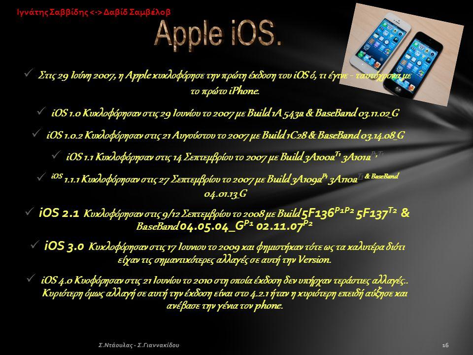  Στις 29 Ιούνη 2007, η Apple κυκλοφόρησε την πρώτη έκδοση του iOS ό, τι έγινε - ταυτόχρονα με το πρώτο iPhone.  iOS 1.0 Κυκλοφόρησαν στις 29 Ιουνίου