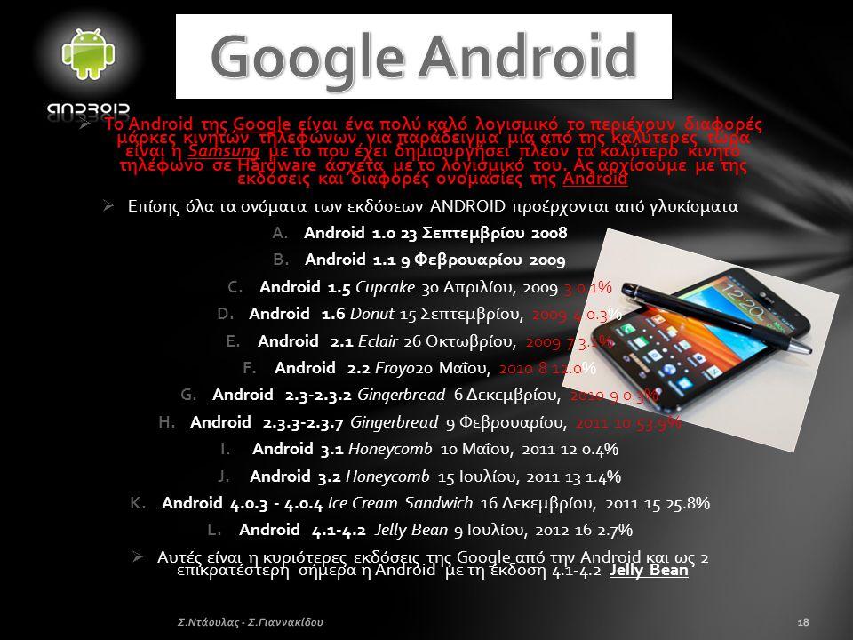  Το Android της Google είναι ένα πολύ καλό λογισμικό το περιέχουν διαφορές μάρκες κινητών τηλεφώνων για παράδειγμα μια από της καλύτερες τώρα είναι η