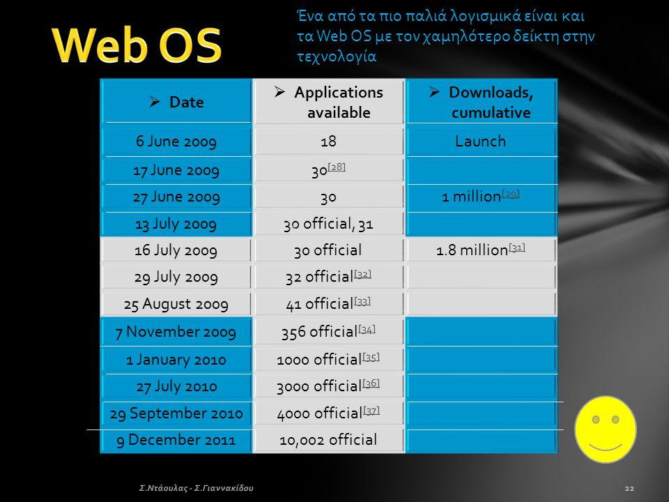 22Σ.Ντάουλας - Σ.Γιαννακίδου Ένα από τα πιο παλιά λογισμικά είναι και τα Web OS με τον χαμηλότερο δείκτη στην τεχνολογία