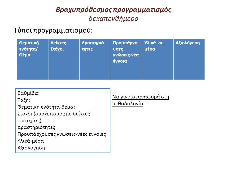 Βραχυπρόθεσμος προγραμματισμός δεκαπενθήμερο Τύποι προγραμματισμού: Θεματική ενότητα/ Θέμα Δείκτες- Στόχοι Δραστηριό τητες Προϋπάρχο υσες γνώσεις-νέα έννοια Υλικά και μέσα Αξιολόγηση Βαθμίδα: Τάξη: Θεματική ενότητα-θέμα: Στόχοι (συσχετισμός με δείκτες επιτυχίας) Δραστηριότητες Προϋπάρχουσες γνώσεις-νέες έννοιες Υλικά-μέσα Αξιολόγηση Να γίνεται αναφορά στη μεθοδολογία