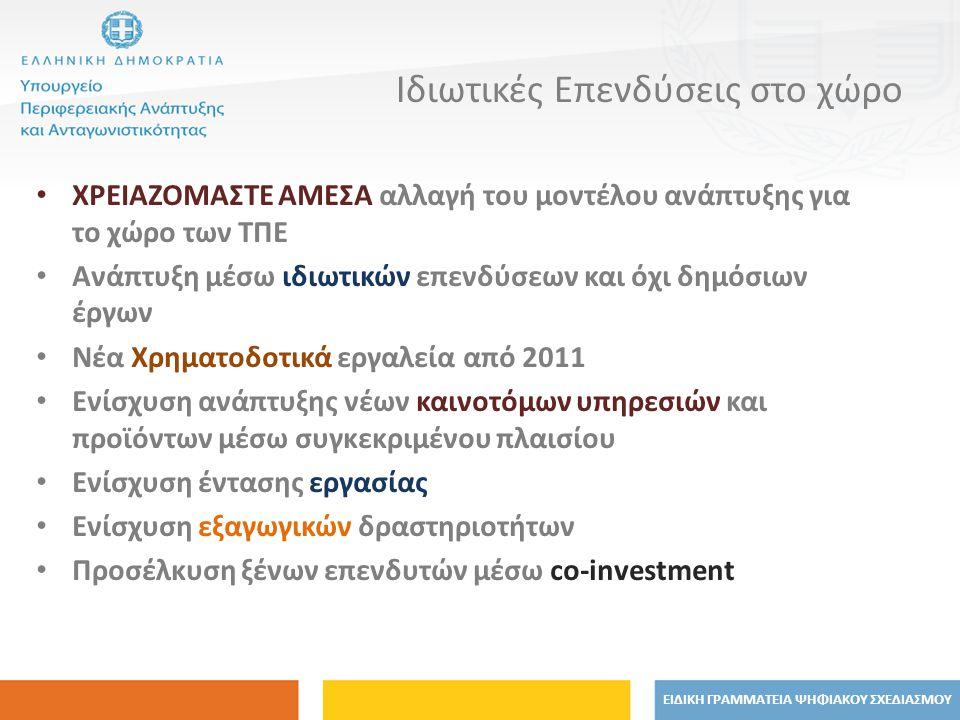 ΕΙΔΙΚΗ ΓΡΑΜΜΑΤΕΙΑ ΨΗΦΙΑΚΟΥ ΣΧΕΔΙΑΣΜΟΥ Ιδιωτικές Επενδύσεις στο χώρο • ΧΡΕΙΑΖΟΜΑΣΤΕ ΑΜΕΣΑ αλλαγή του μοντέλου ανάπτυξης για το χώρο των ΤΠΕ • Ανάπτυξη μέσω ιδιωτικών επενδύσεων και όχι δημόσιων έργων • Νέα Χρηματοδοτικά εργαλεία από 2011 • Ενίσχυση ανάπτυξης νέων καινοτόμων υπηρεσιών και προϊόντων μέσω συγκεκριμένου πλαισίου • Ενίσχυση έντασης εργασίας • Ενίσχυση εξαγωγικών δραστηριοτήτων • Προσέλκυση ξένων επενδυτών μέσω co-investment