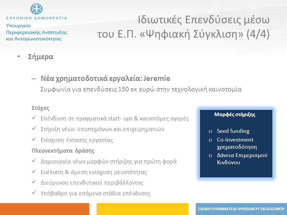 ΕΙΔΙΚΗ ΓΡΑΜΜΑΤΕΙΑ ΨΗΦΙΑΚΟΥ ΣΧΕΔΙΑΣΜΟΥ • Σήμερα – Νέα χρηματοδοτικά εργαλεία: Jeremie Συμφωνία για επενδύσεις 150 εκ ευρώ στην τεχνολογική καινοτομία Στόχος  Επένδυση σε πραγματικά start- ups & καινοτόμες αγορές  Στήριξη νέων επιστημόνων και επιχειρηματιών  Ενίσχυση έντασης εργασίας Πλεονεκτήματα δράσης  Δημιουργία νέων μορφών στήριξης για πρώτη φορά  Ευέλικτη & άμεση ενίσχυση ρευστότητας  Διεύρυνση επενδυτικού περιβάλλοντος  Υπόβαθρο για επόμενα στάδια επένδυσης Ιδιωτικές Επενδύσεις μέσω του Ε.Π.