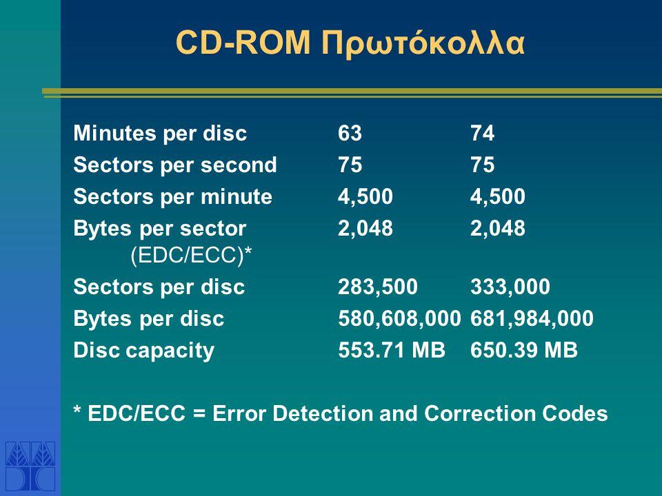 CD-ROM Πρωτόκολλα Minutes per disc6374 Sectors per second7575 Sectors per minute4,5004,500 Bytes per sector 2,0482,048 (EDC/ECC)* Sectors per disc283,