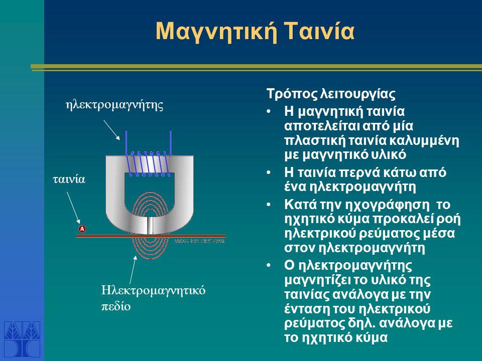 Ψηφιακά Μαγνητικά Μέσα Αποθήκευσης •Λειτουργούν όπως η αναλογική μαγνητική ταινία •Αποθηκεύονται μόνο δύο μαγνητικά επίπεδα για τα δύο δυαδικά ψηφία •Με την ψηφιακή τεχνολογία η χωρητικότητα αποθήκευσης αυξήθηκε πάρα πολύ •Εύκαμπτος δίσκος ή δισκέτα (floppy disk) - χωρητικότητα 1,44 MB, χαμηλή αξιοπιστία •δισκέτα Zip - χωρητικότητα 750 MB.