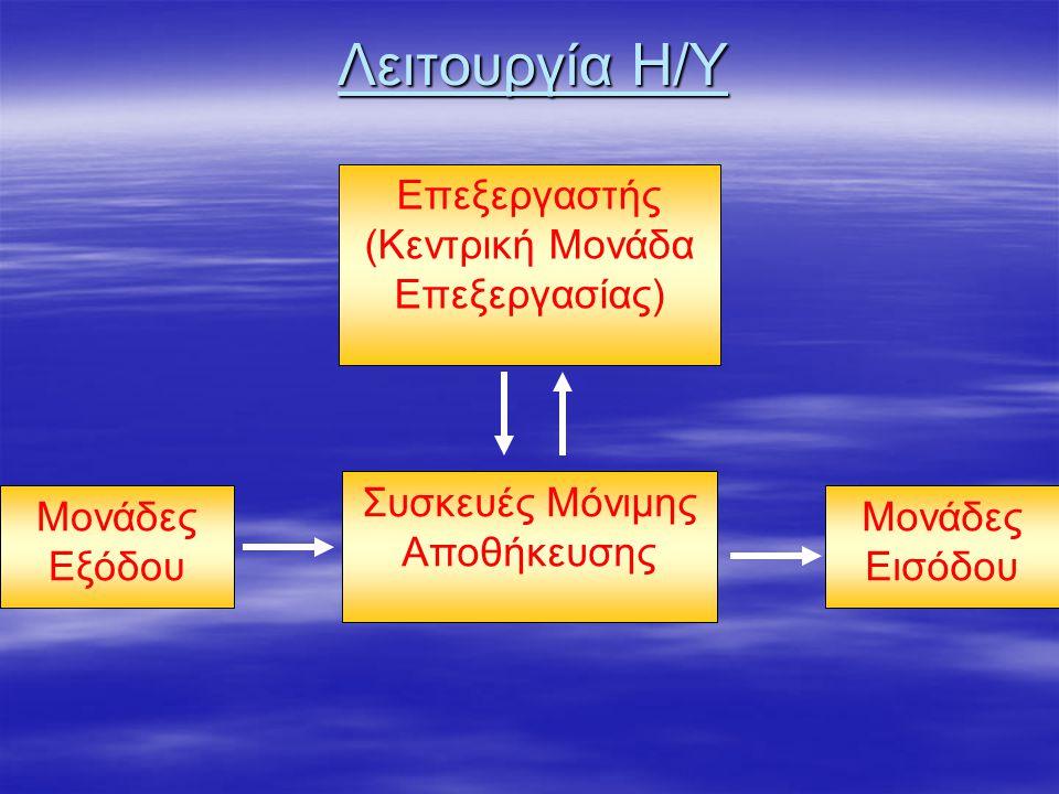 Λειτουργία Η/Υ Επεξεργαστής (Κεντρική Μονάδα Επεξεργασίας) Μονάδες Εξόδου Συσκευές Μόνιμης Αποθήκευσης Μονάδες Εισόδου