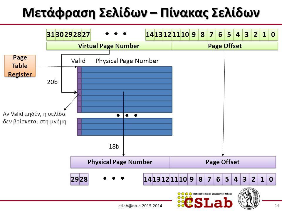 cslab@ntua 2013-2014 Μετάφραση Σελίδων – Πίνακας Σελίδων Virtual Page Number Page Offset 31 30 29 28 27 14 13 12 11 10 9 9 8 8 7 7 6 6 5 5 4 4 3 3 2 2 1 1 0 0 Physical Page Number Page Offset 29 28 14 13 12 11 10 9 9 8 8 7 7 6 6 5 5 4 4 3 3 2 2 1 1 0 0 Page Table Register Page Table Register 20b 18b ValidPhysical Page Number Αν Valid μηδέν, η σελίδα δεν βρίσκεται στη μνήμη 14