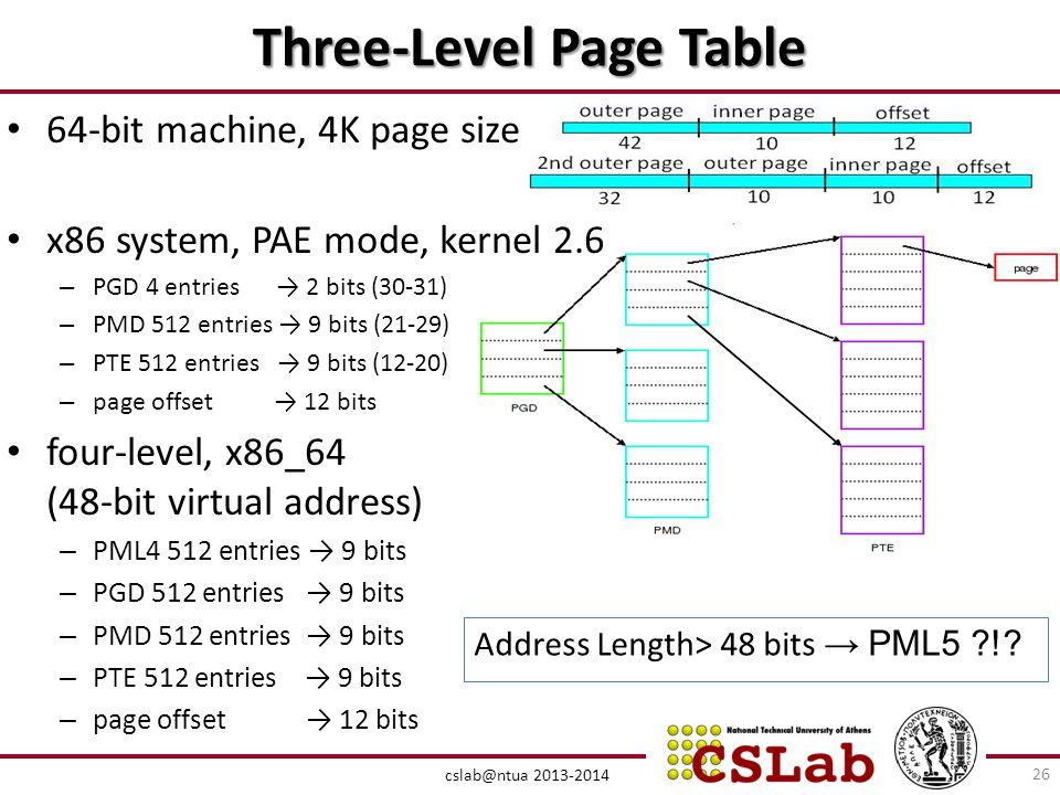 • 64-bit machine, 4K page size • x86 system, PAE mode, kernel 2.6 – PGD 4 entries → 2 bits (30-31) – PMD 512 entries → 9 bits (21-29) – PTE 512 entries → 9 bits (12-20) – page offset → 12 bits • four-level, x86_64 (48-bit virtual address) – PML4 512 entries → 9 bits – PGD 512 entries → 9 bits – PMD 512 entries → 9 bits – PTE 512 entries → 9 bits – page offset → 12 bits cslab@ntua 2013-2014 Three-Level Page Table 26 Address Length> 48 bits → PML5 ?!?