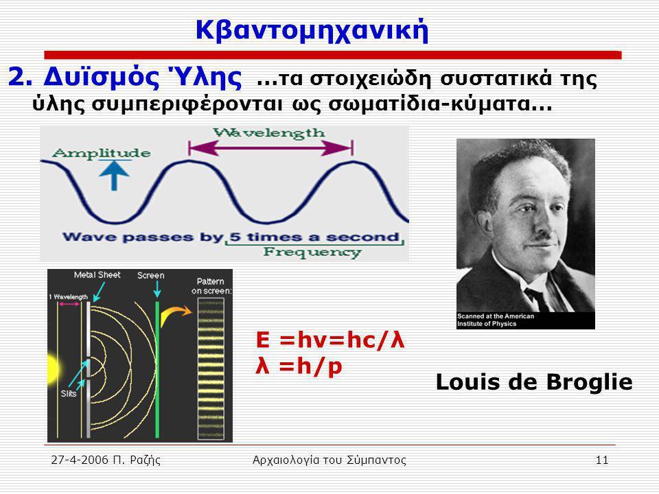 27-4-2006 Π. ΡαζήςΑρχαιολογία του Σύμπαντος11 2. Δυϊσμός Ύλης...τα στοιχειώδη συστατικά της ύλης συμπεριφέρονται ως σωματίδια-κύματα... Ε =hv=hc/λ λ =