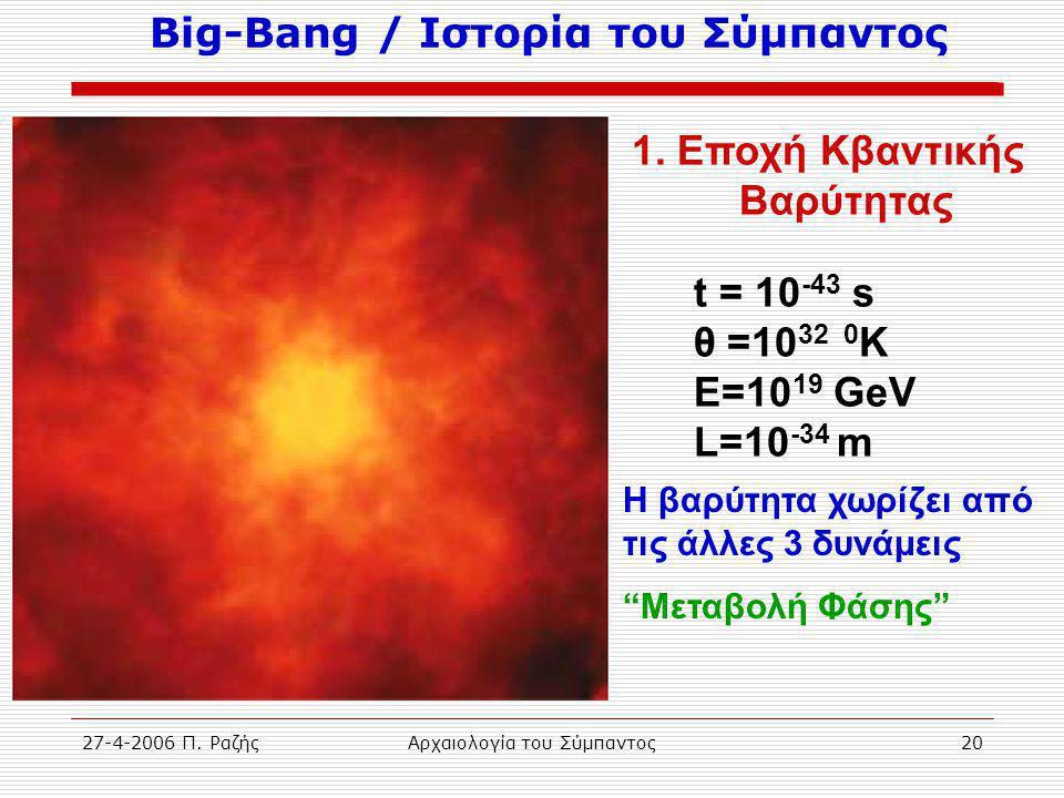 27-4-2006 Π. ΡαζήςΑρχαιολογία του Σύμπαντος20 1. Εποχή Κβαντικής Βαρύτητας t = 10 -43 s θ =10 32 0 K Ε=10 19 GeV L=10 -34 m Η βαρύτητα χωρίζει από τις