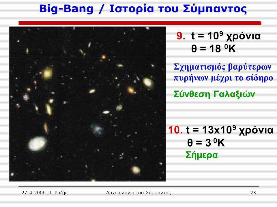 27-4-2006 Π. ΡαζήςΑρχαιολογία του Σύμπαντος23 Big-Bang / Ιστορία του Σύμπαντος 9. t = 10 9 χρόνια θ = 18 0 K Σχηματισμός βαρύτερων πυρήνων μέχρι το σί