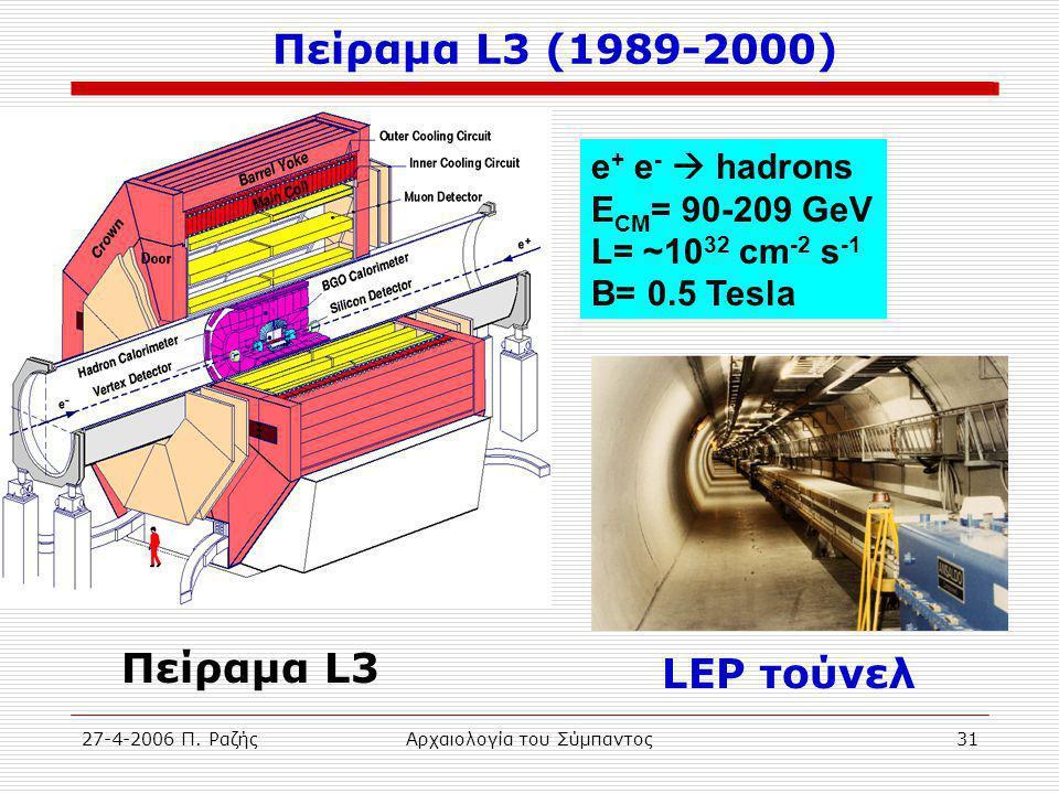 27-4-2006 Π. ΡαζήςΑρχαιολογία του Σύμπαντος31 Πείραμα L3 e + e -  hadrons E CM = 90-209 GeV L= ~10 32 cm -2 s -1 B= 0.5 Tesla Πείραμα L3 (1989-2000)