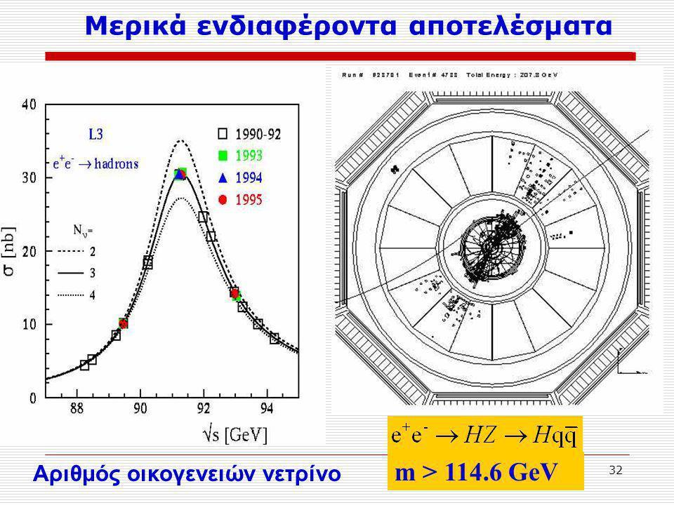 32 Μερικά ενδιαφέροντα αποτελέσματα Αριθμός οικογενειών νετρίνο m > 114.6 GeV