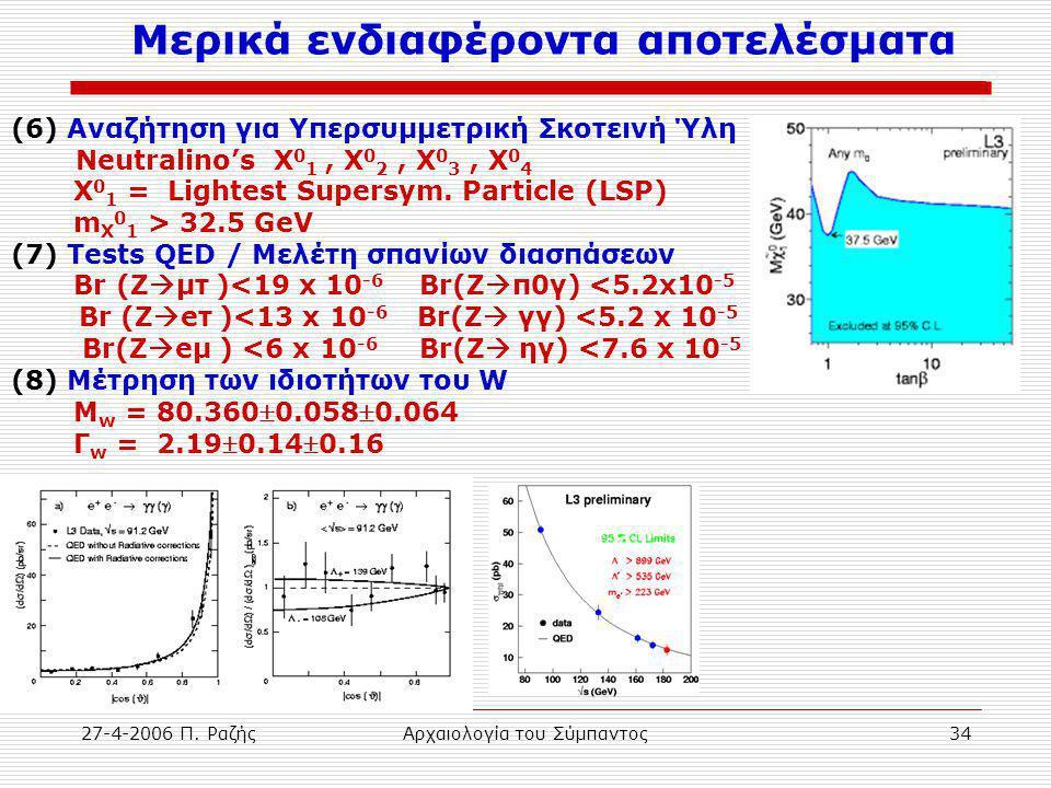 27-4-2006 Π. ΡαζήςΑρχαιολογία του Σύμπαντος34 Μερικά ενδιαφέροντα αποτελέσματα (6) Αναζήτηση για Υπερσυμμετρική Σκοτεινή Ύλη Neutralino's Χ 0 1, Χ 0 2