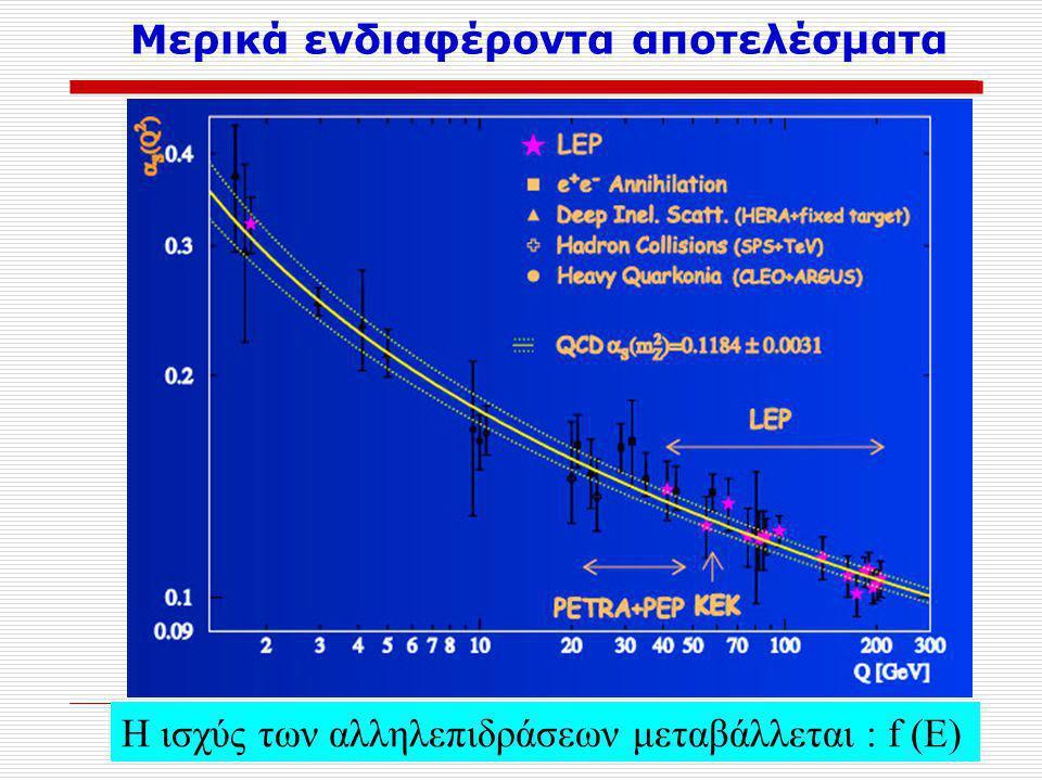 35 Η ισχύς των αλληλεπιδράσεων μεταβάλλεται : f (E) Μερικά ενδιαφέροντα αποτελέσματα