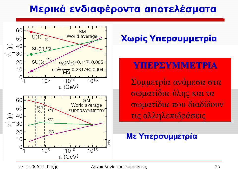 27-4-2006 Π. ΡαζήςΑρχαιολογία του Σύμπαντος36 ΥΠΕΡΣΥΜΜΕΤΡΙΑ Συμμετρία ανάμεσα στα σωματίδια ύλης και τα σωματίδια που διαδίδουν τις αλληλεπιδράσεις Χω