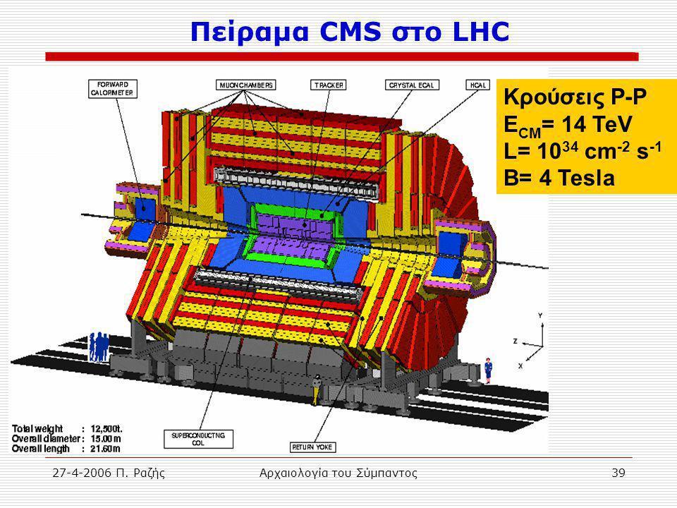 27-4-2006 Π. ΡαζήςΑρχαιολογία του Σύμπαντος39 Πείραμα CMS στο LHC Κρούσεις P-P E CM = 14 TeV L= 10 34 cm -2 s -1 B= 4 Tesla