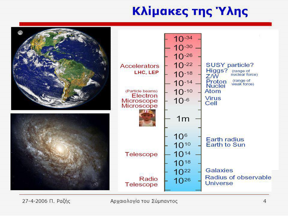 27-4-2006 Π. ΡαζήςΑρχαιολογία του Σύμπαντος4 Κλίμακες της Ύλης