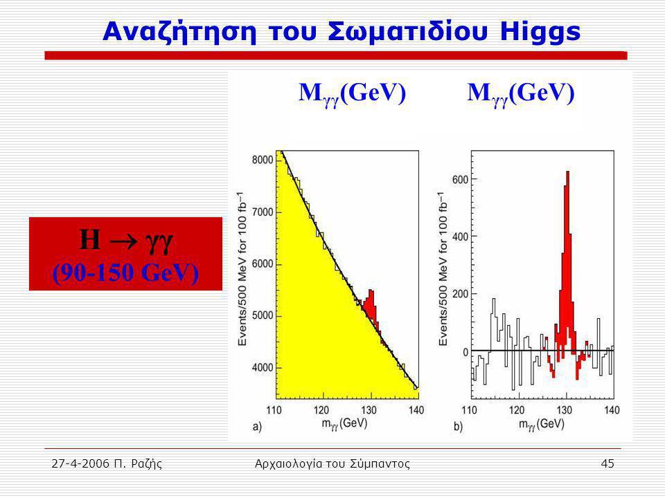 27-4-2006 Π. ΡαζήςΑρχαιολογία του Σύμπαντος45 H  γγ (90-150 GeV) M γγ (GeV) Αναζήτηση του Σωματιδίου Higgs