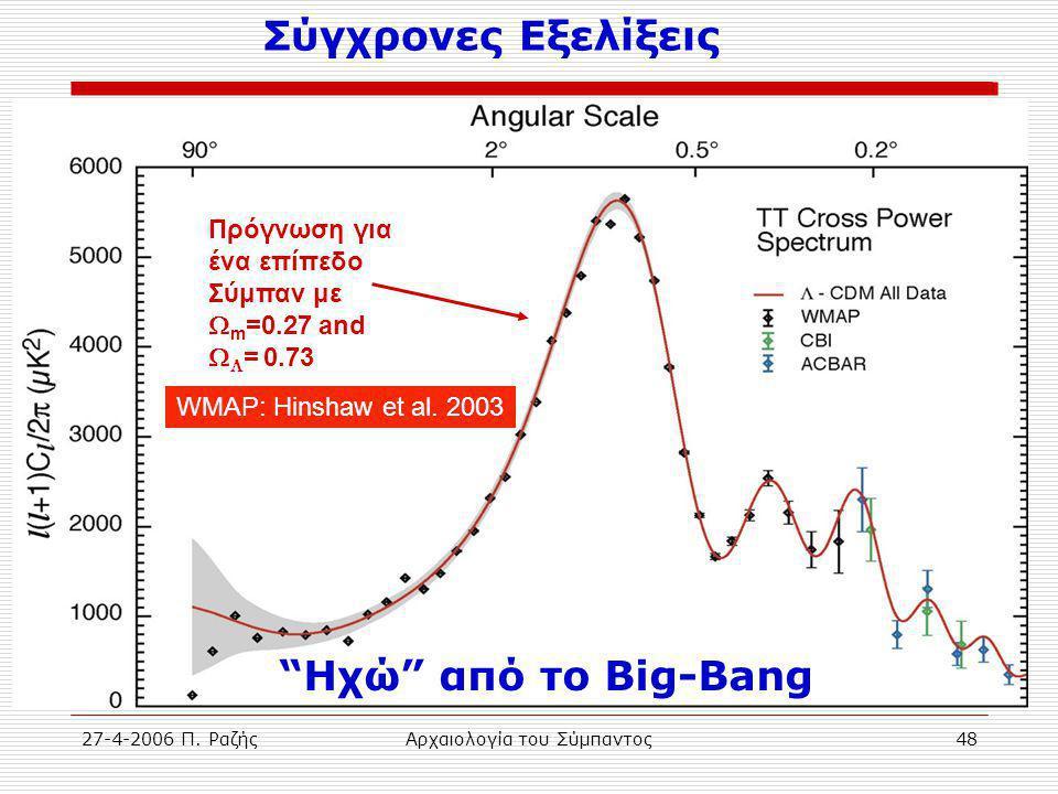 """27-4-2006 Π. ΡαζήςΑρχαιολογία του Σύμπαντος48 Πρόγνωση για ένα επίπεδο Σύμπαν με  m =0.27 and   = 0.73 WMAP: Hinshaw et al. 2003 """"Ηχώ"""" από το Big-B"""